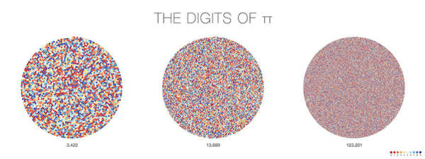 Number Digital Art - Pi On A Spiral by Martin Krzywinski