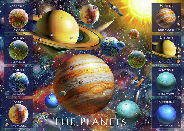 System Painting - Planets Names by MGL Meiklejohn Graphics Licensing