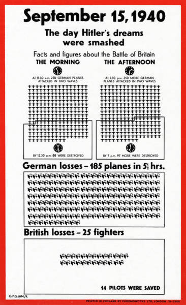 Wall Art - Drawing - Poster Battle Of Britain by Granger