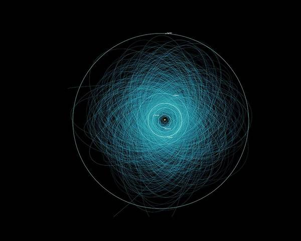 Near Earth Object Photograph - Potentially Hazardous Asteroids Orbits by Nasa/jpl-caltech