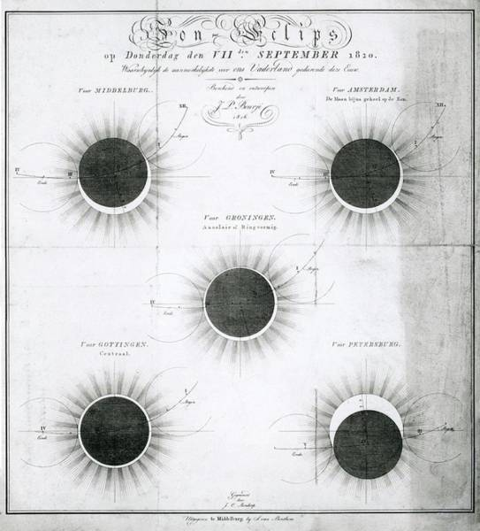 Antwerp Photograph - Predicted Annular Solar Eclipse Of 1820 by Royal Astronomical Society