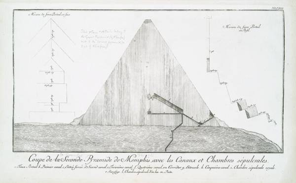 1755 Photograph - Pyramid by General Research Division/new York Public Library