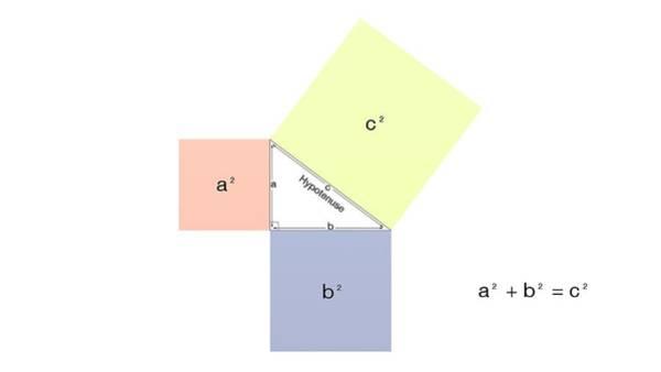 Wall Art - Photograph - Pythagorean Theorem by Animate4.com/science Photo Libary