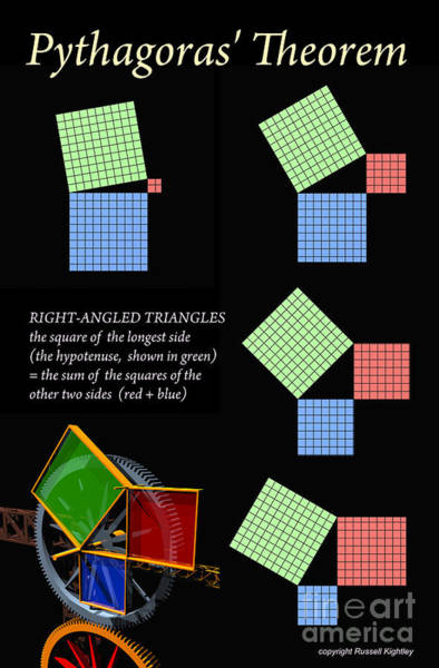 Digital Art - Pythagorus Theorem Poster by Russell Kightley