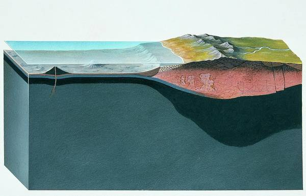 Wall Art - Photograph - Section Through The Earth's Crust by Natural History Museum, London/science Photo Library