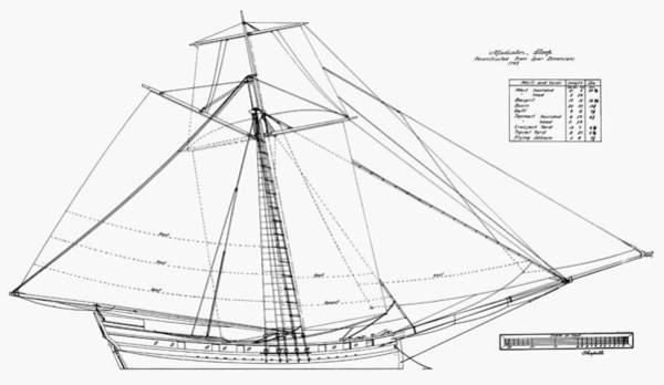 1741 Photograph - Sloop Plans, 1741-42 by Granger