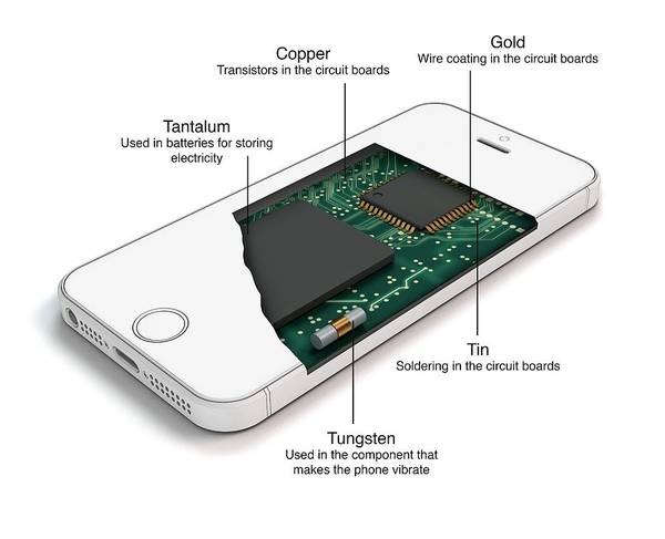 Smartphone Photograph - Smartphone Structure by Mikkel Juul Jensen