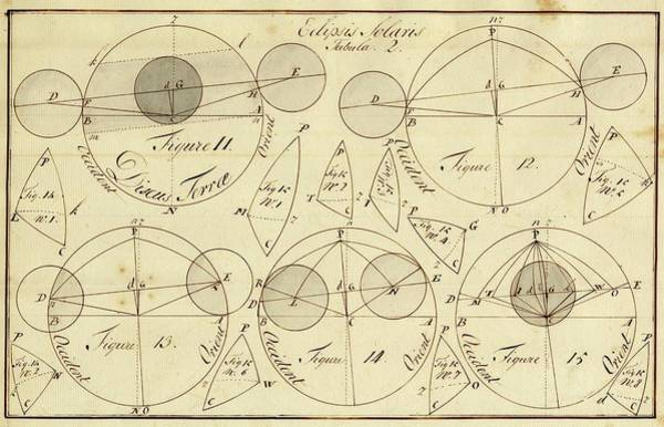 18th Century Photograph - Solar Eclipse by American Philosophical Society