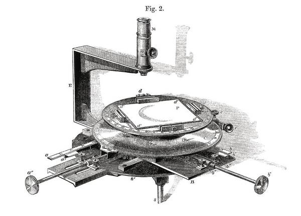 Wall Art - Photograph - Solar Measuring Machine by Royal Astronomical Society/science Photo Library