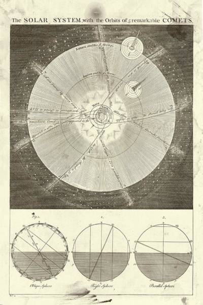 Earth Orbit Photograph - Solar System And Comets by Library Of Congress, Geography And Map Division