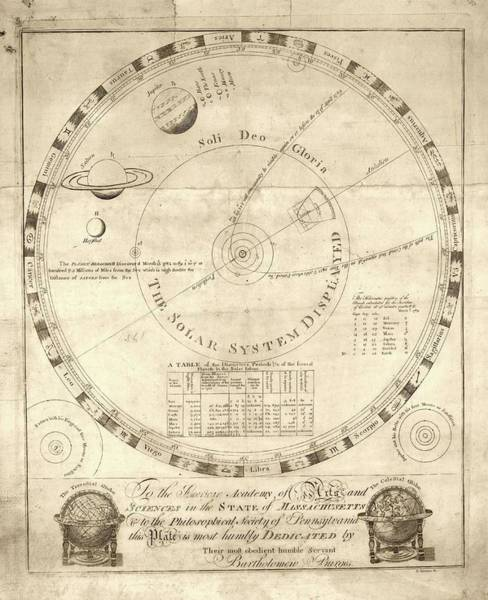 Pisces Photograph - Solar System Diagram by Library Of Congress, Geography And Map Division