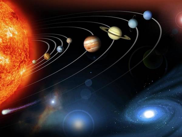 Photograph - Solar System Planets by Nasajpl