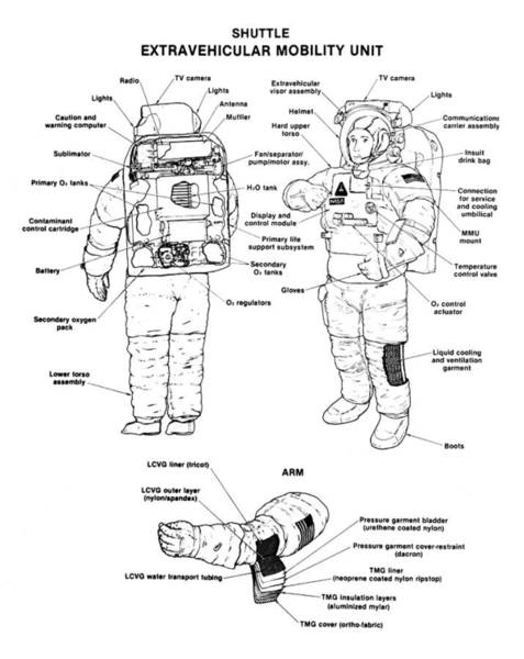 Photograph - Space: Spacesuit, 1991 by Granger