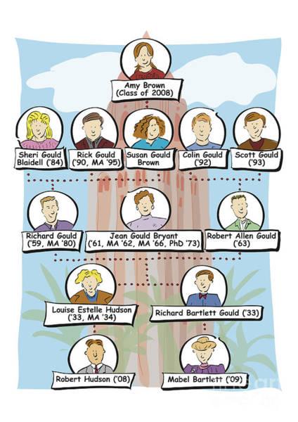 Stanford Family Tree Art Print