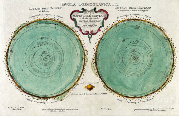 Photograph - Star Map 1777 by Wellcome Images