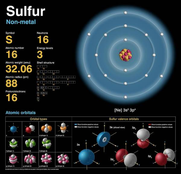 Isotope Photograph - Sulfur by Carlos Clarivan