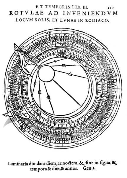 Zodiac Wall Art - Photograph - Sun And Moon Wheel Chart by Royal Astronomical Society/science Photo Library