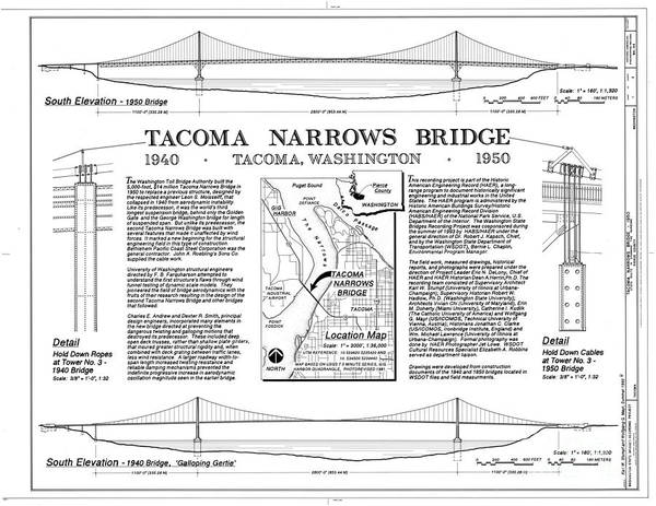 Bracing Photograph - Tacoma Narrows Bridge Habs P1 by Photo Researchers