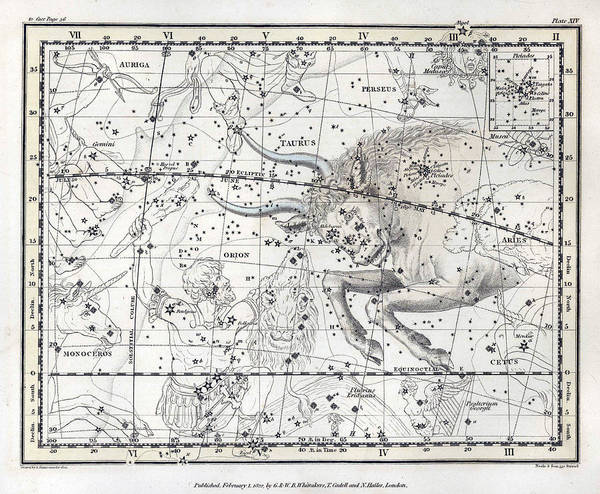 Wall Art - Photograph - Taurus Constellation, Zodiac, 1822 by U.S. Naval Observatory Library