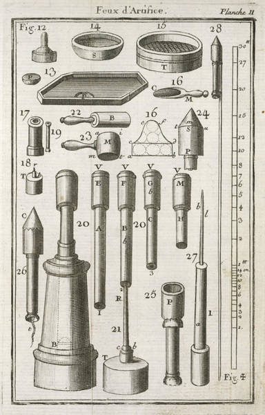 Fireworks Drawing - Techniques Of Firework Making  In 18th by Mary Evans Picture Library