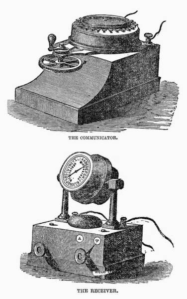 Dial Painting - Telegraph, 1860 by Granger