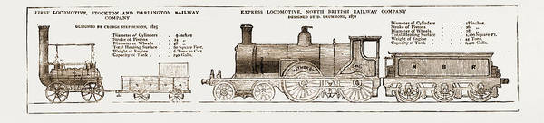 Locomotive Drawing - Then And And Now The Earliest And Latest Locomotive Engines by Litz Collection