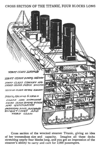 Tabloids Photograph - Titanic Cross Section In Chicago Tabloid - April 16 1912 by Daniel Hagerman