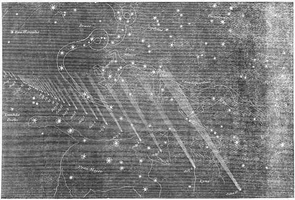 Ursa Major Photograph - Track Of The Great Comet Of 1861 by Royal Astronomical Society/science Photo Library