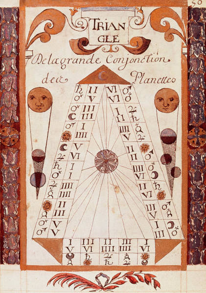 Comte Wall Art - Photograph - Triangle Representing Planetary Conjunctions by Jean-loup Charmet/science Photo Library