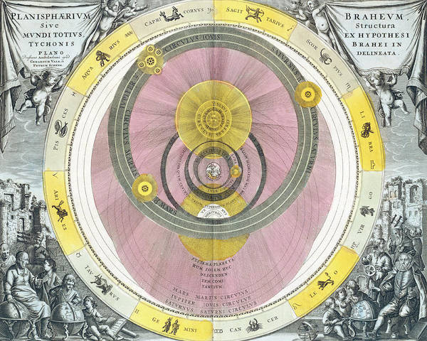 Harmonica Photograph - Tychonic Planisphere by Royal Astronomical Society/science Photo Library