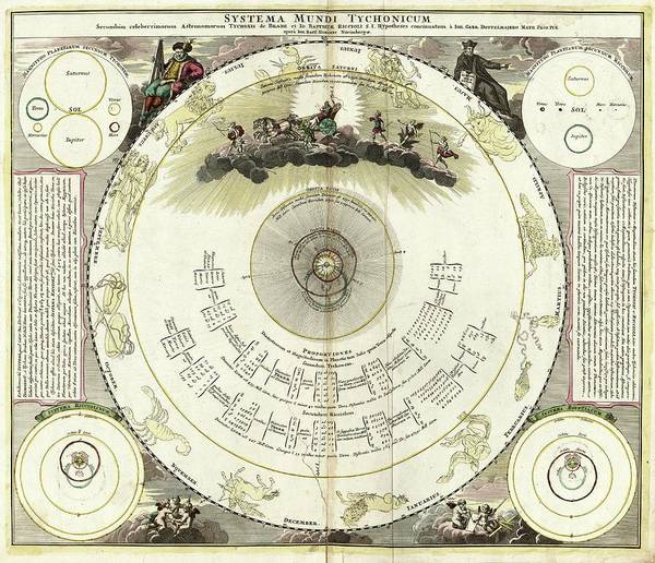Pisces Photograph - Tychonic Solar System by Library Of Congress, Geography And Map Division
