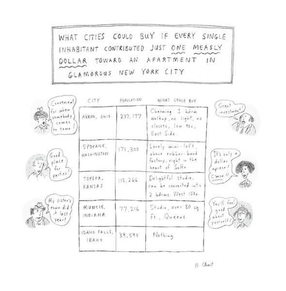 What Drawing - What Cities Could Buy If Every Single Inhabitant by Roz Chast