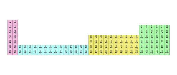 Alkaline Earth Metals Wall Art - Photograph - Wide Periodic Table by Science Photo Library