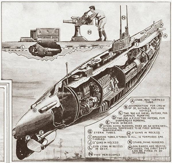 Wall Art - Drawing - World War I German U-boat by Granger