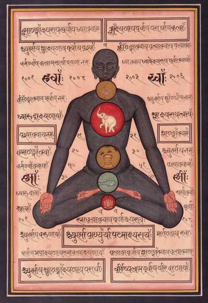 Wall Art - Painting - Yoga Kundalini Meditation Painting Art Work Painting India by A K Mundhra