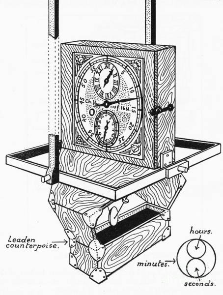 Photograph - Huygens Marine Clock by Science Source