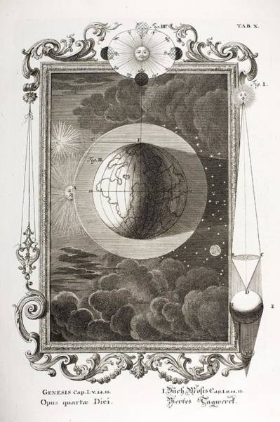 Creationist Wall Art - Photograph - 1731 Johann Scheuchzer Creation 4th Day by Paul D Stewart