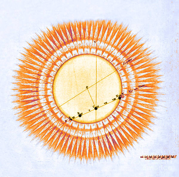 Photograph - Transit Of Venus In 1761 by Science Source
