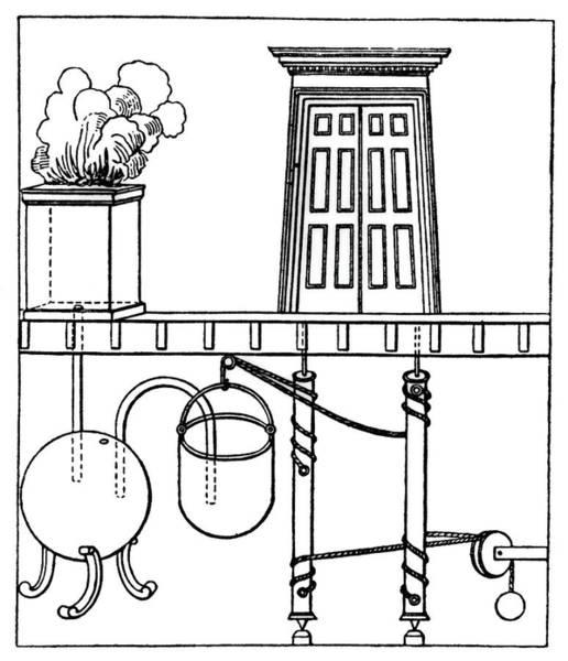 Hydraulic Prints For Dummies