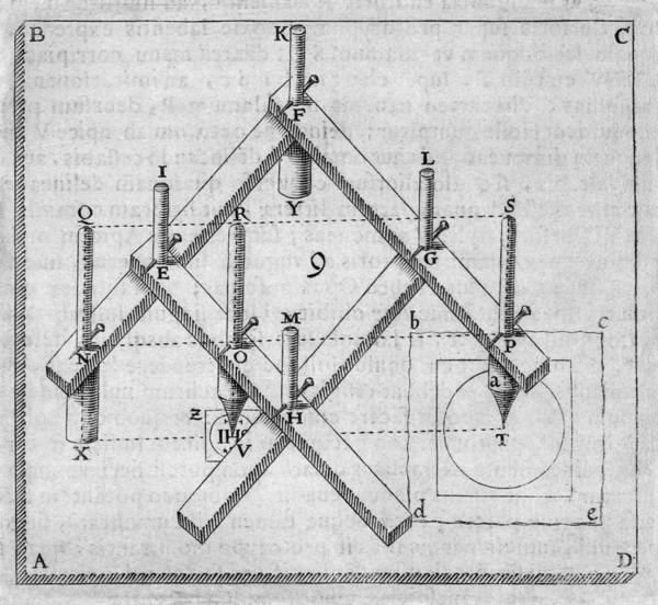 Scaling Photograph - Diagram Of A Pantograph by Middle Temple Library
