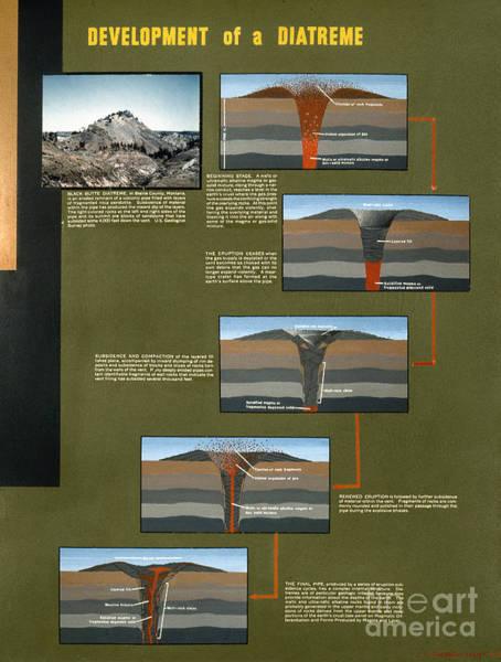 Photograph - Diatreme Diagram by Granger