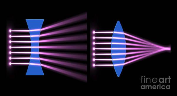 Digital Art - Diverging Lens Converging Lens by Russell Kightley