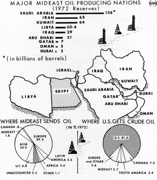 Energy Crisis Photograph - Map Of The Major Mideast Oil Producing by Everett