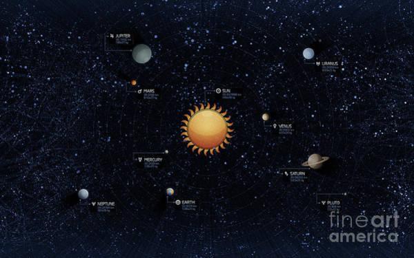 Digital Art - Solar System by Vlad Gerasimov
