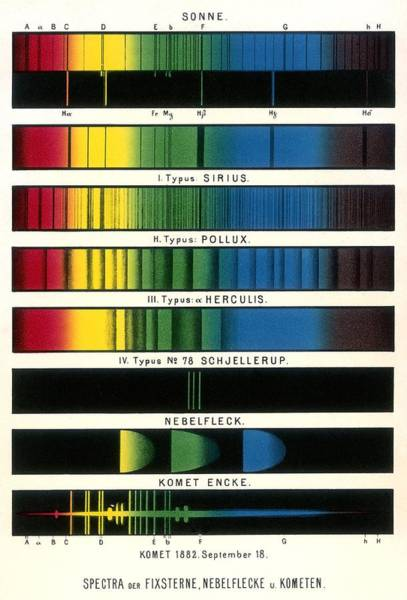 Beta Radiation Photograph - Space Spectra, Historical Diagram by Detlev Van Ravenswaay