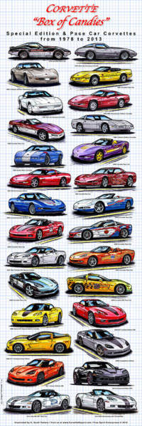 Digital Art - Corvette Box Of Candies - Special Edition And Indy 500 Pace Car Corvettes by K Scott Teeters
