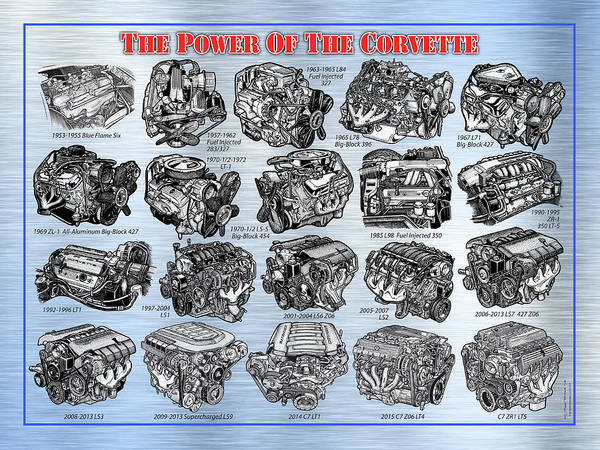 Digital Art - Eng-19_corvette-engines by K Scott Teeters