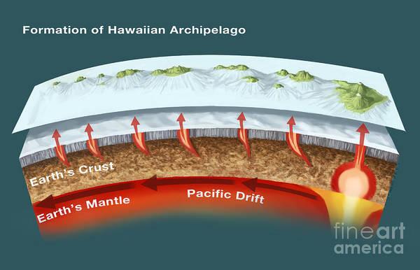 Wall Art - Photograph - Geology Of Hawaiian Islands by Spencer Sutton
