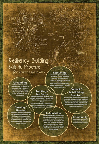 Therapy Wall Art - Digital Art - Resiliency Building Skills - Parchment by Heidi Hanson