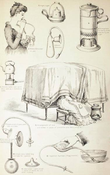 Nipples Drawing - 19th Century Nursery Appliances. From by Vintage Design Pics